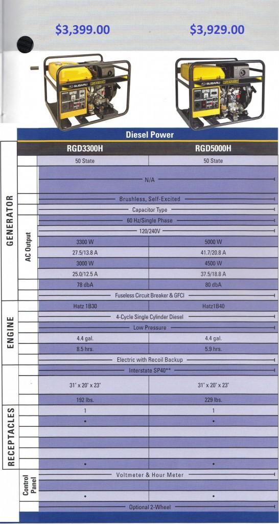 SUBARU diesel